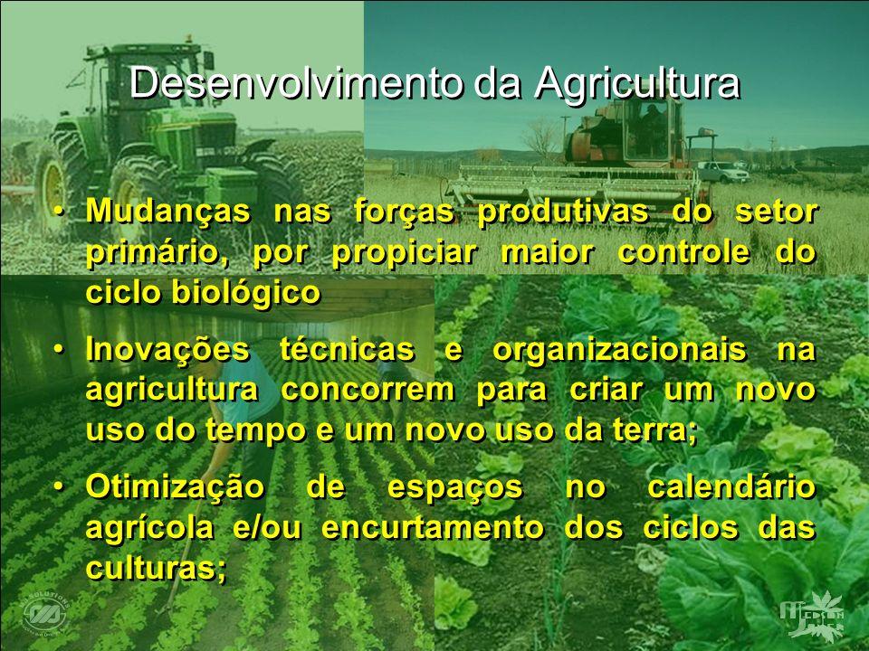 Desenvolvimento da Agricultura