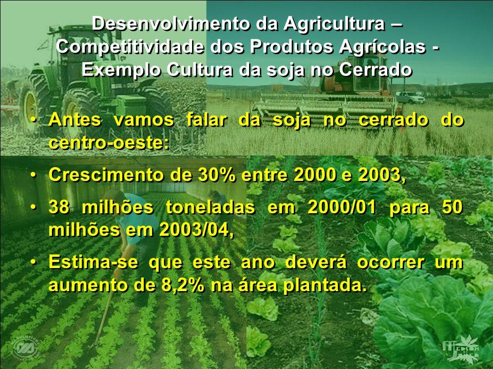 Desenvolvimento da Agricultura – Competitividade dos Produtos Agrícolas - Exemplo Cultura da soja no Cerrado