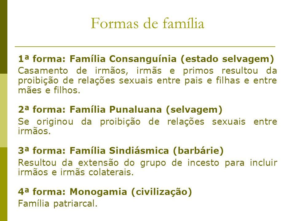 Formas de família 1ª forma: Família Consanguínia (estado selvagem)