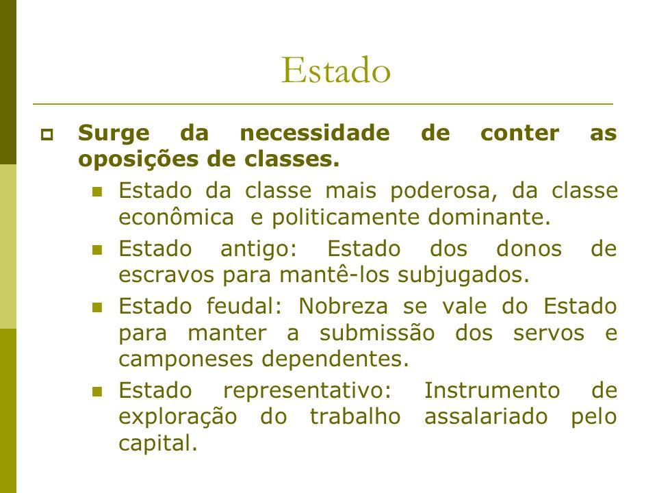 Estado Surge da necessidade de conter as oposições de classes.