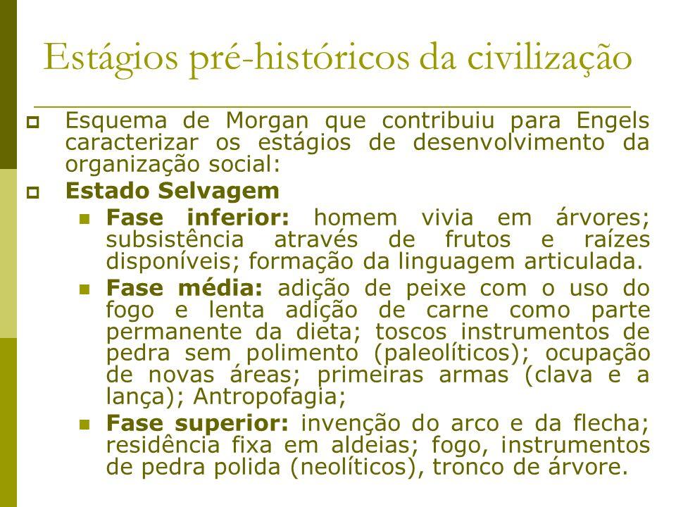 Estágios pré-históricos da civilização