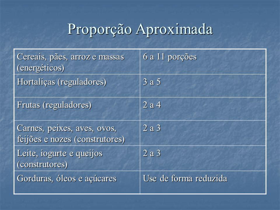 Proporção Aproximada Cereais, pães, arroz e massas (energéticos)