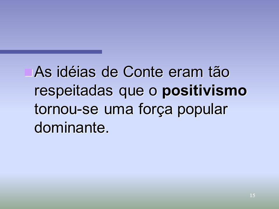 As idéias de Conte eram tão respeitadas que o positivismo tornou-se uma força popular dominante.