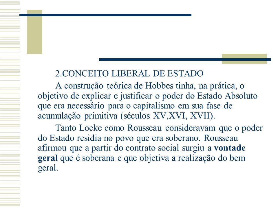 2.CONCEITO LIBERAL DE ESTADO
