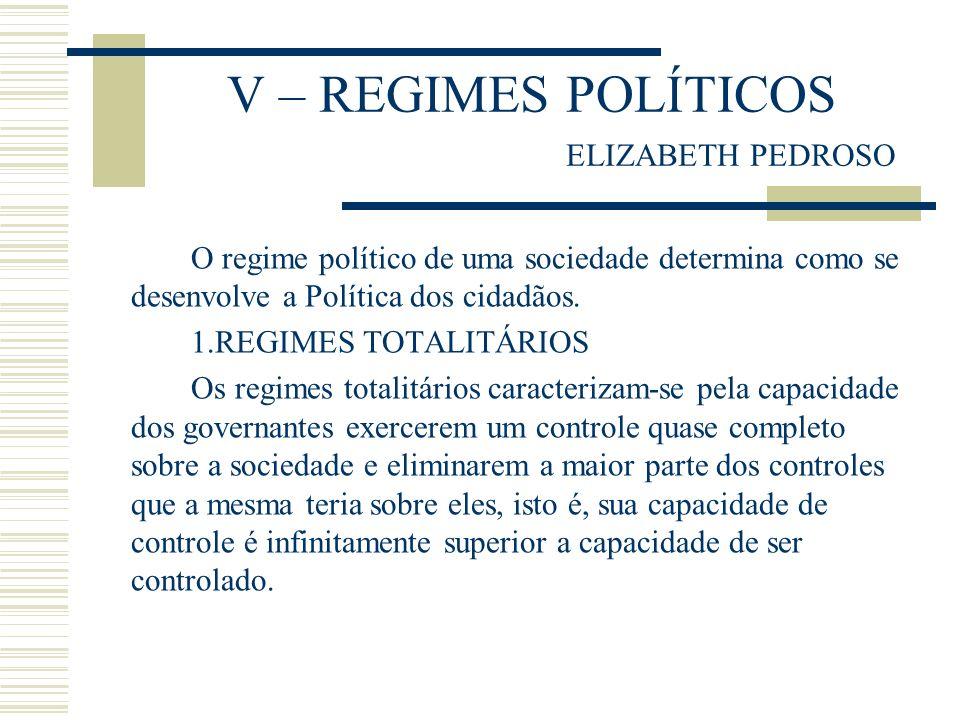 V – REGIMES POLÍTICOS ELIZABETH PEDROSO