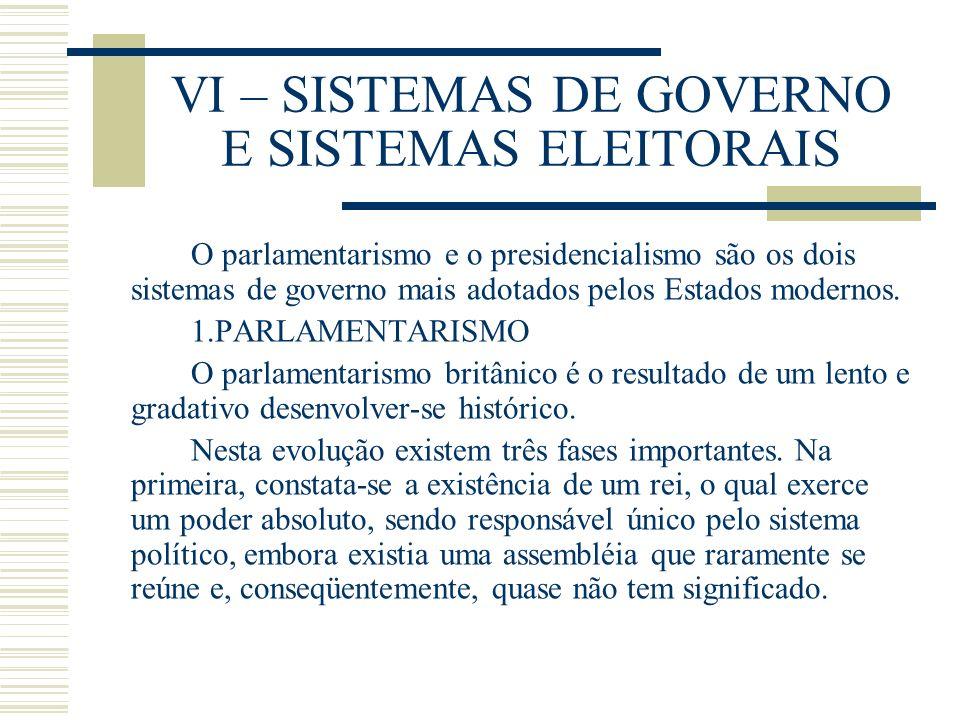 VI – SISTEMAS DE GOVERNO E SISTEMAS ELEITORAIS