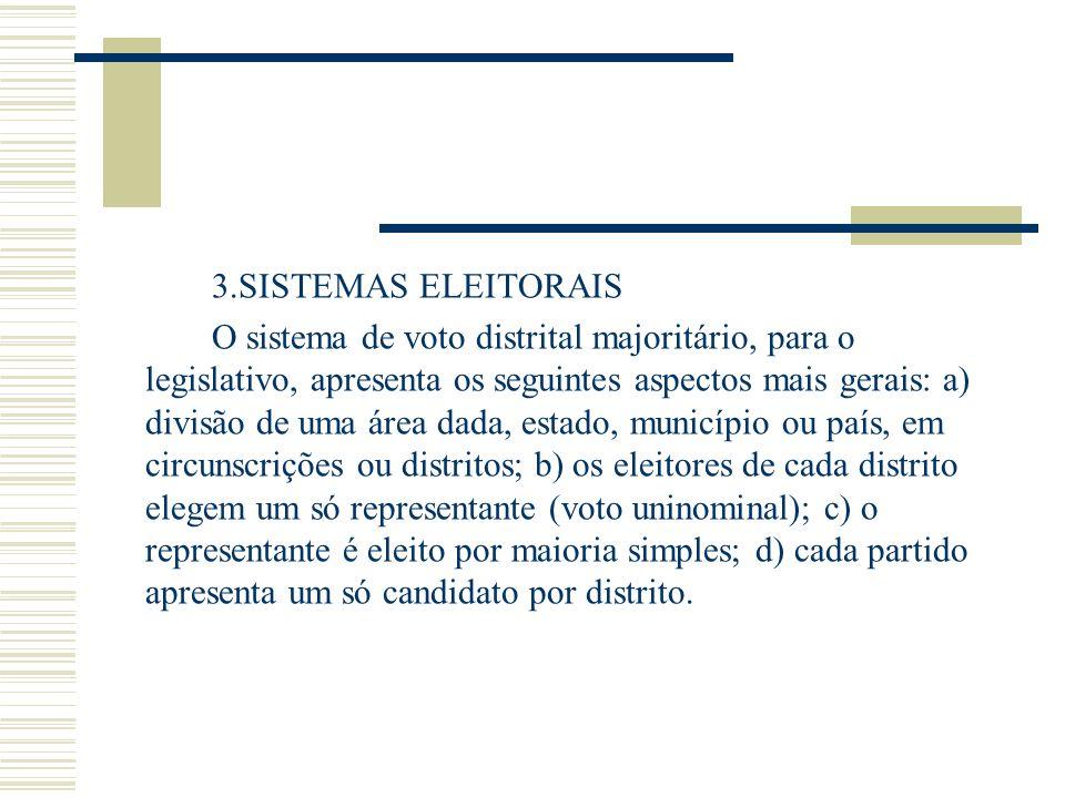 3.SISTEMAS ELEITORAIS