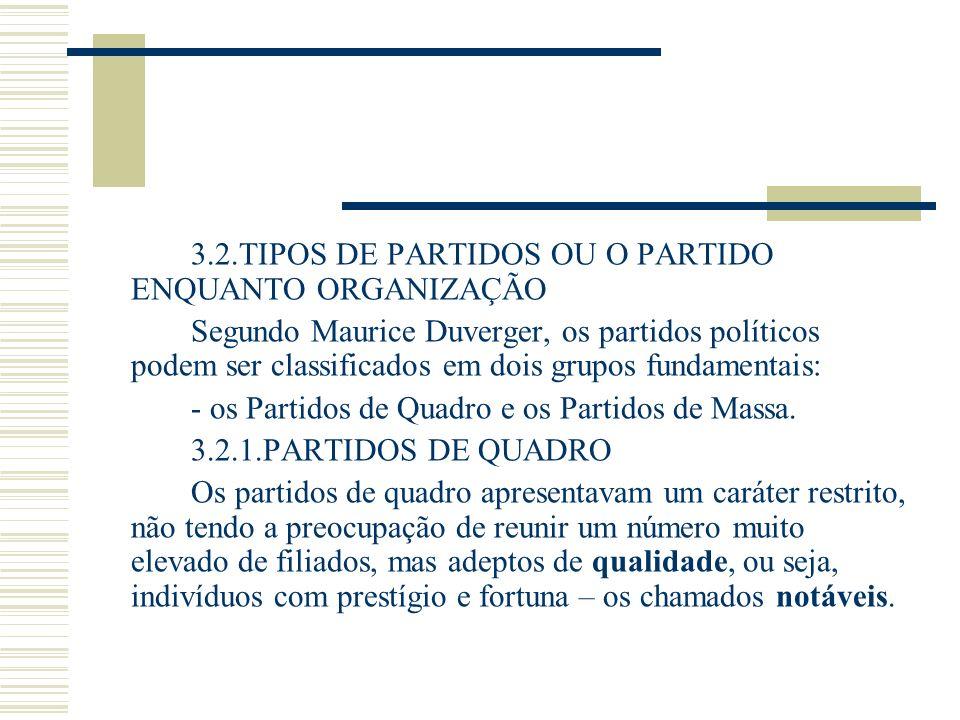 3.2.TIPOS DE PARTIDOS OU O PARTIDO ENQUANTO ORGANIZAÇÃO