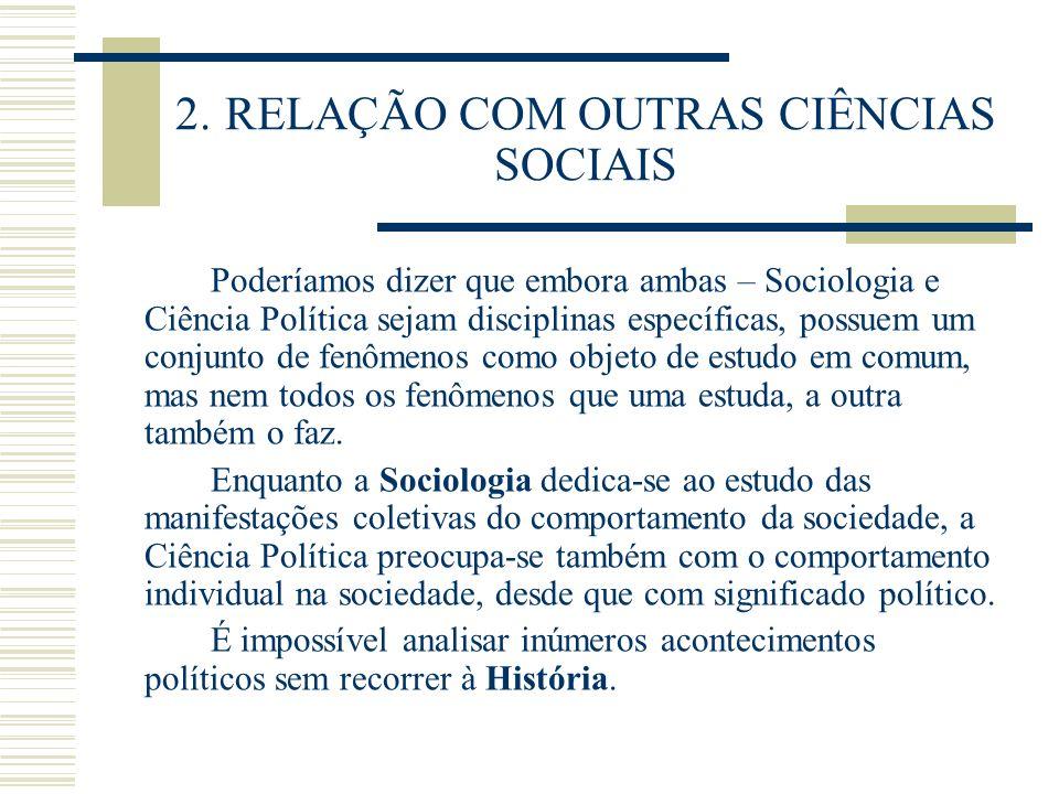 2. RELAÇÃO COM OUTRAS CIÊNCIAS SOCIAIS