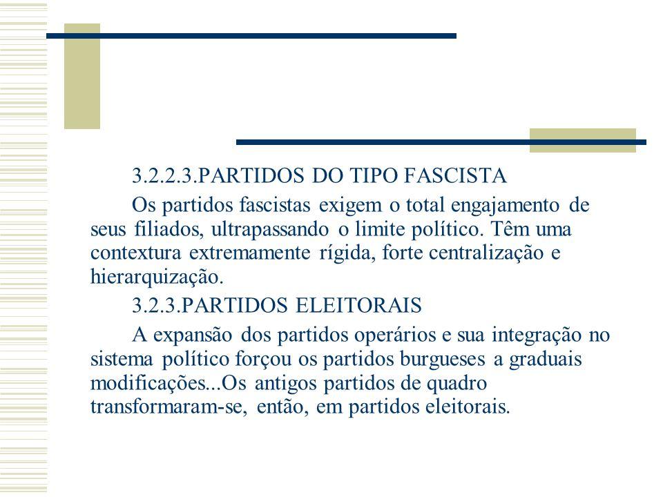 3.2.2.3.PARTIDOS DO TIPO FASCISTA