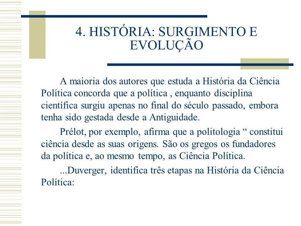 4. HISTÓRIA: SURGIMENTO E EVOLUÇÃO