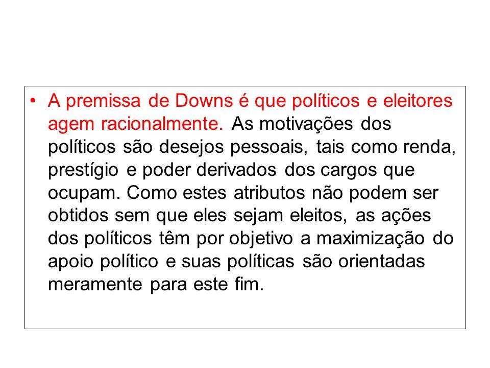 A premissa de Downs é que políticos e eleitores agem racionalmente