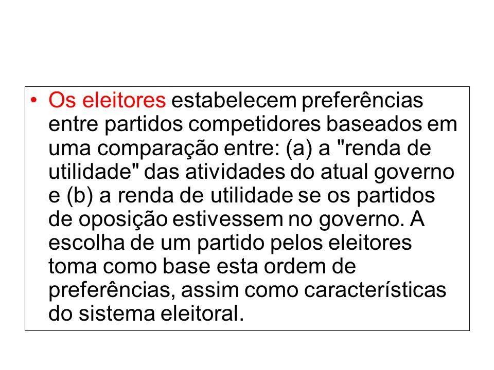 Os eleitores estabelecem preferências entre partidos competidores baseados em uma comparação entre: (a) a renda de utilidade das atividades do atual governo e (b) a renda de utilidade se os partidos de oposição estivessem no governo.