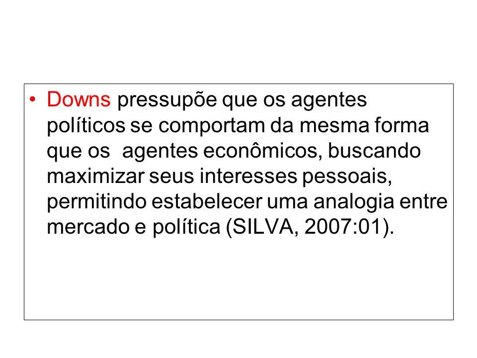 Downs pressupõe que os agentes políticos se comportam da mesma forma que os agentes econômicos, buscando maximizar seus interesses pessoais, permitindo estabelecer uma analogia entre mercado e política (SILVA, 2007:01).