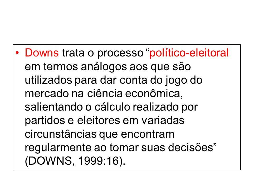 Downs trata o processo político-eleitoral em termos análogos aos que são utilizados para dar conta do jogo do mercado na ciência econômica, salientando o cálculo realizado por partidos e eleitores em variadas circunstâncias que encontram regularmente ao tomar suas decisões (DOWNS, 1999:16).
