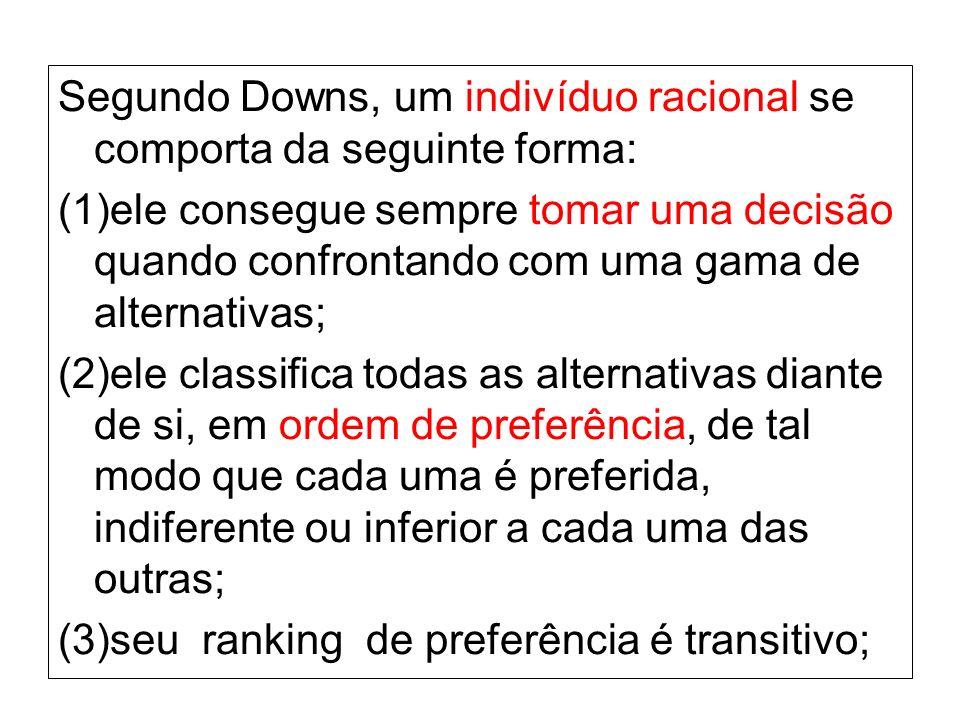 Segundo Downs, um indivíduo racional se comporta da seguinte forma:
