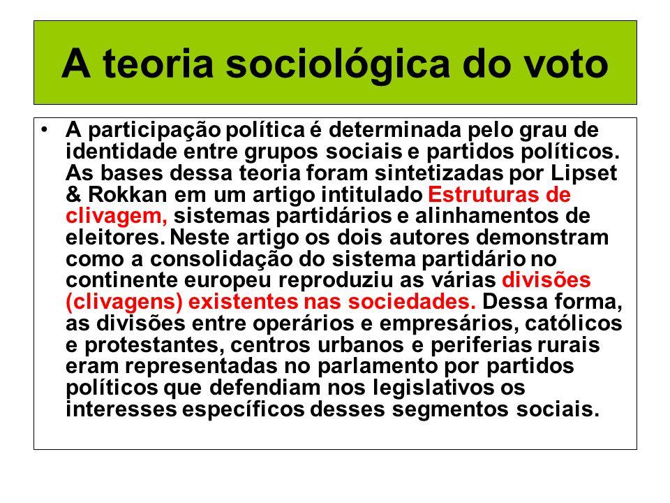 A teoria sociológica do voto