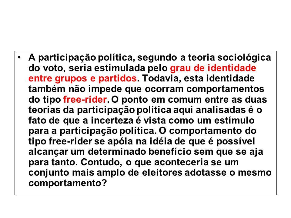 A participação política, segundo a teoria sociológica do voto, seria estimulada pelo grau de identidade entre grupos e partidos.
