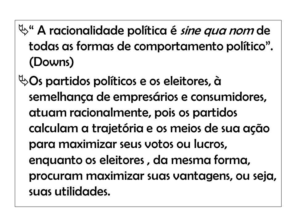 A racionalidade política é sine qua nom de todas as formas de comportamento político . (Downs)