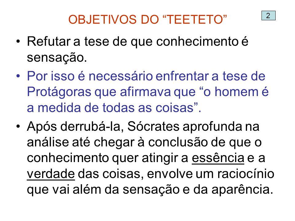 OBJETIVOS DO TEETETO
