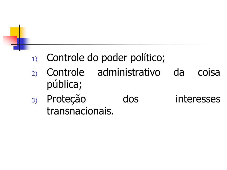 Controle do poder político;