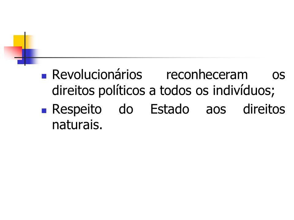 Revolucionários reconheceram os direitos políticos a todos os indivíduos;