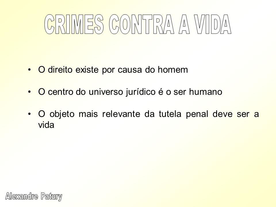 CRIMES CONTRA A VIDA O direito existe por causa do homem