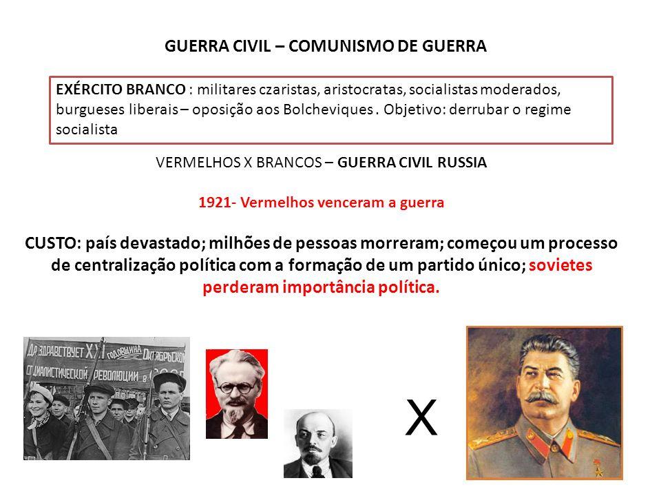 GUERRA CIVIL – COMUNISMO DE GUERRA 1921- Vermelhos venceram a guerra