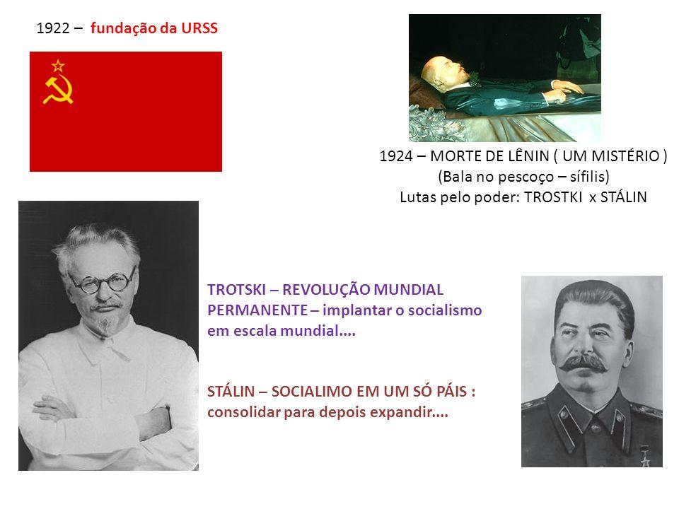 1924 – MORTE DE LÊNIN ( UM MISTÉRIO ) (Bala no pescoço – sífilis)