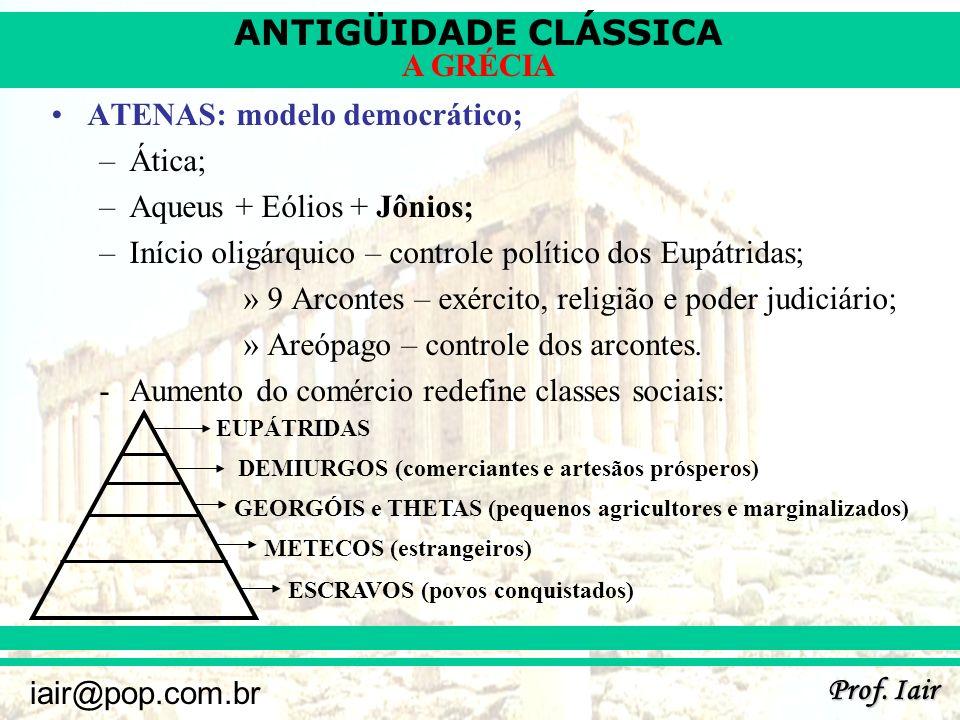 ATENAS: modelo democrático; Ática; Aqueus + Eólios + Jônios;