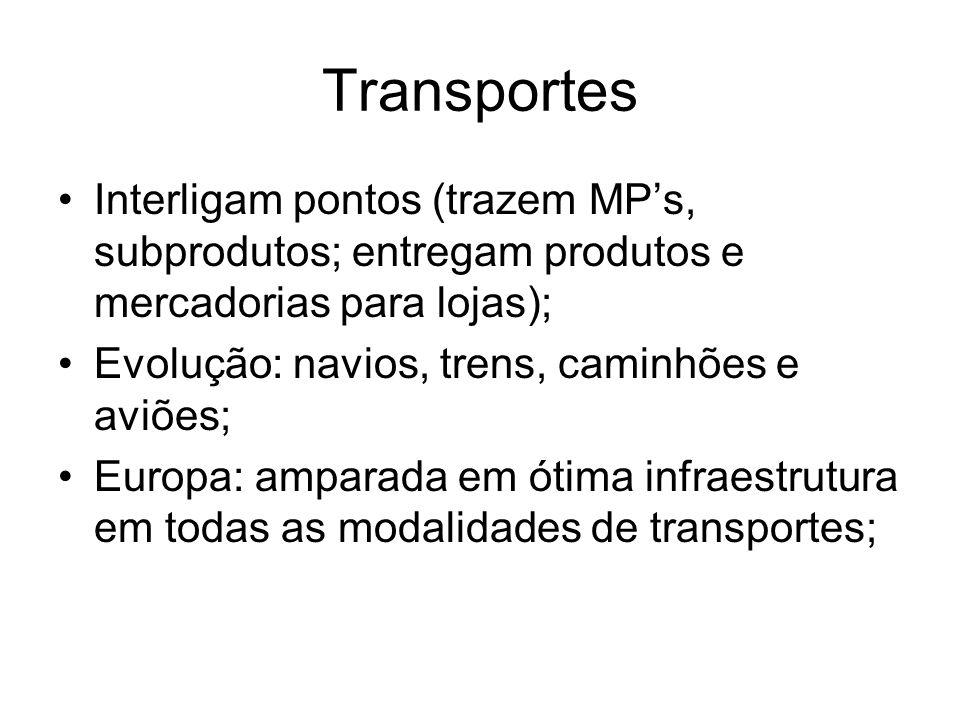 Transportes Interligam pontos (trazem MP's, subprodutos; entregam produtos e mercadorias para lojas);