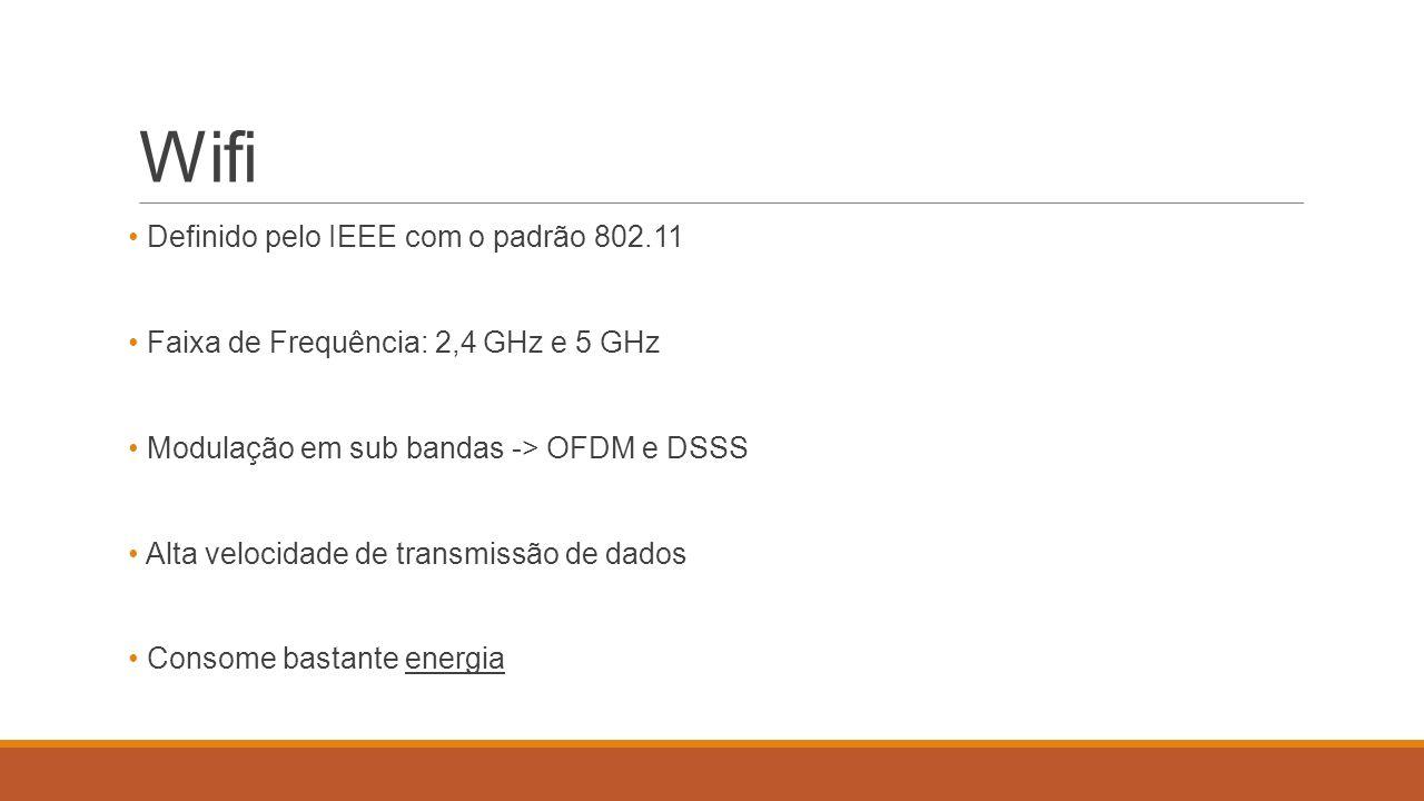 Wifi Definido pelo IEEE com o padrão 802.11