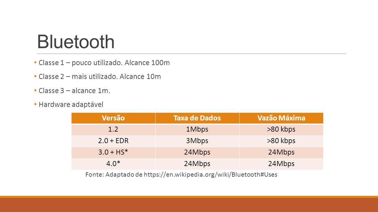 Bluetooth Classe 1 – pouco utilizado. Alcance 100m