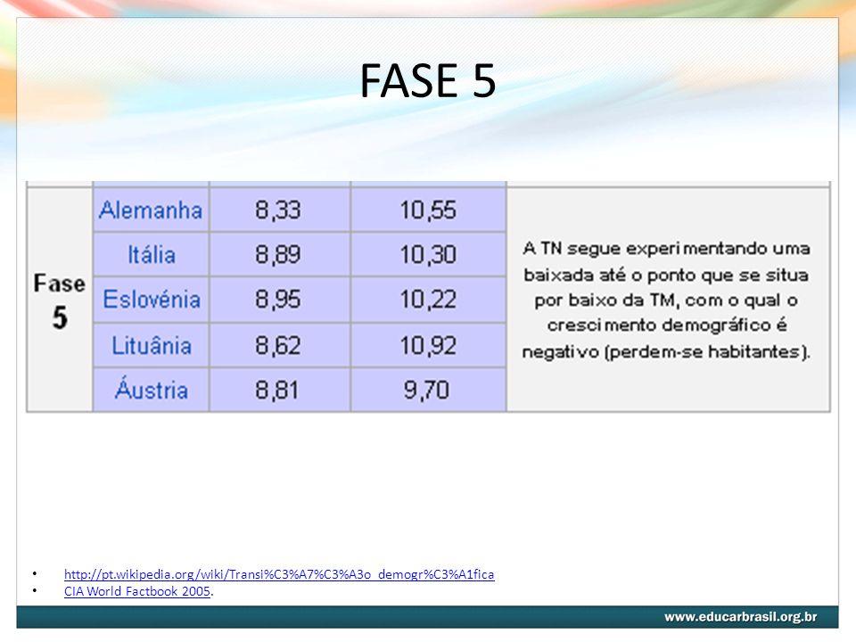 FASE 5 http://pt.wikipedia.org/wiki/Transi%C3%A7%C3%A3o_demogr%C3%A1fica CIA World Factbook 2005.