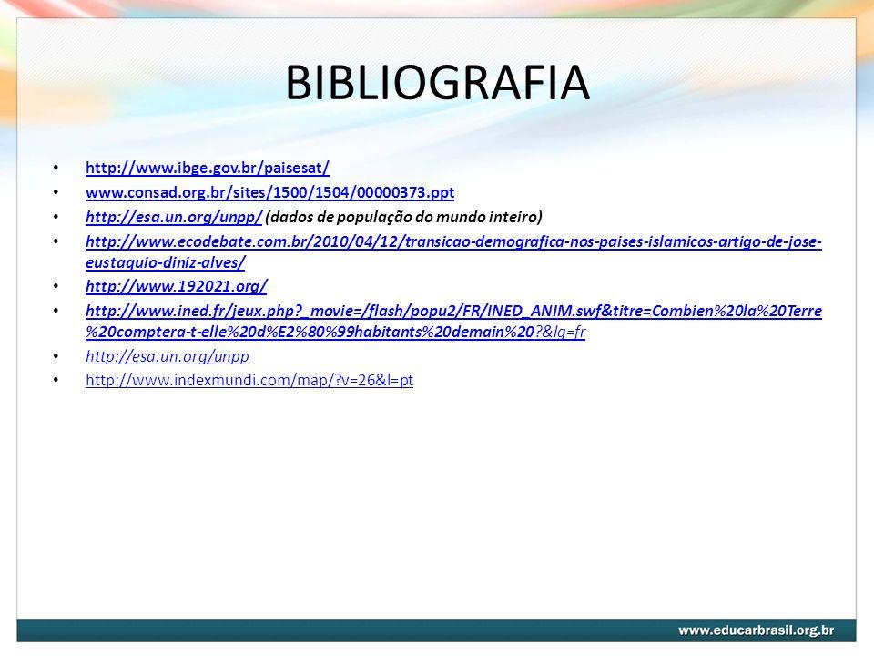 BIBLIOGRAFIA http://www.ibge.gov.br/paisesat/