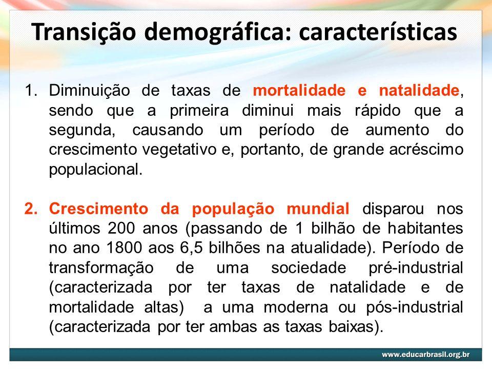 Transição demográfica: características