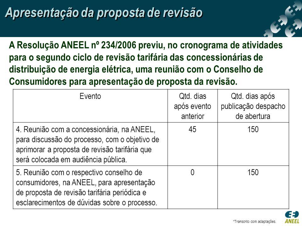 Apresentação da proposta de revisão