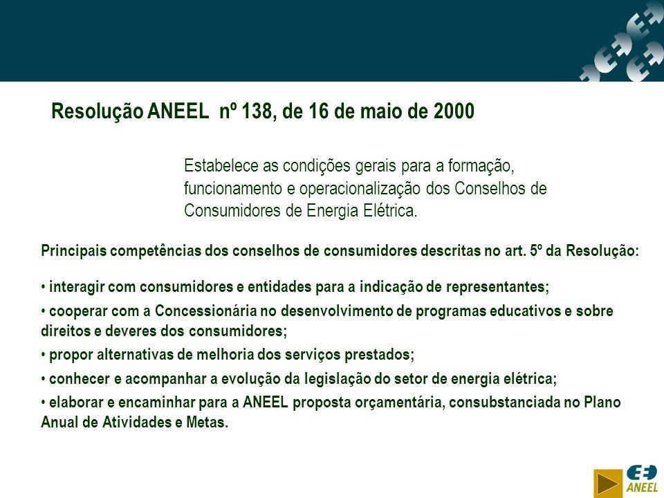Resolução ANEEL nº 138, de 16 de maio de 2000