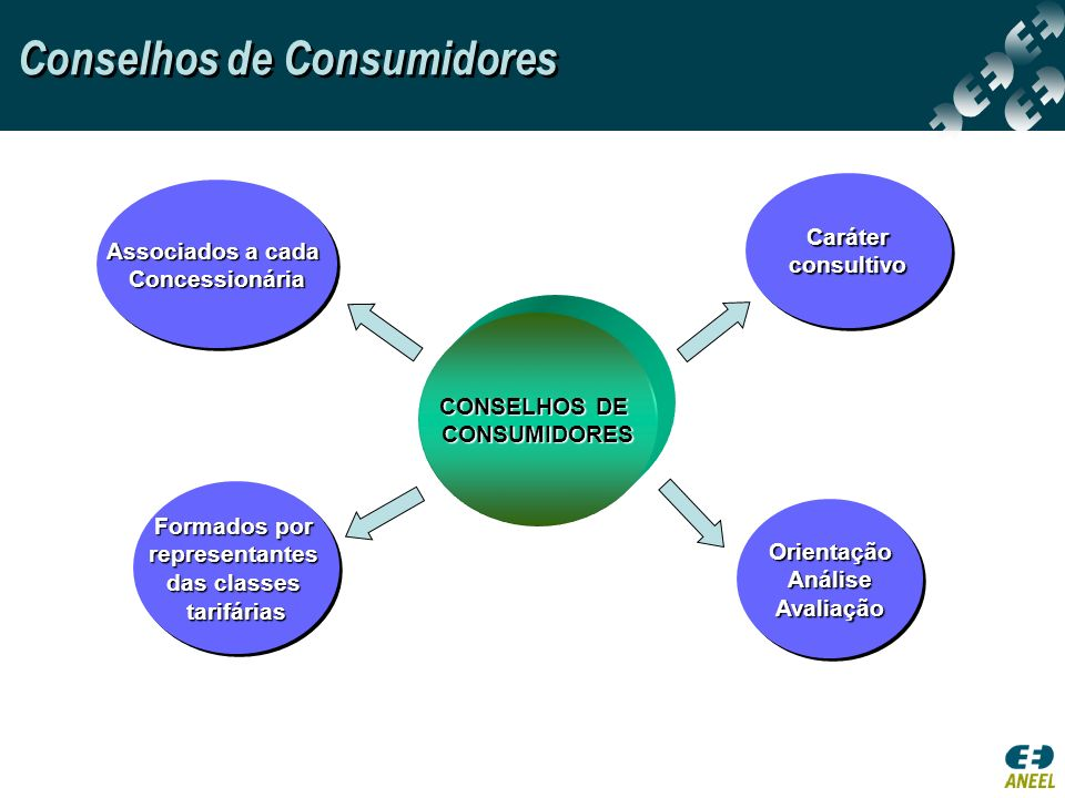 Conselhos de Consumidores