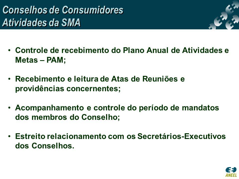 Conselhos de Consumidores Atividades da SMA