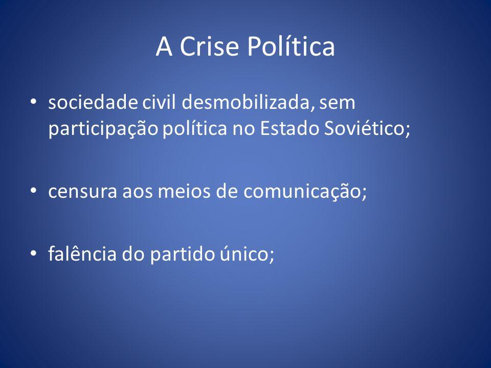 A Crise Política sociedade civil desmobilizada, sem participação política no Estado Soviético; censura aos meios de comunicação;