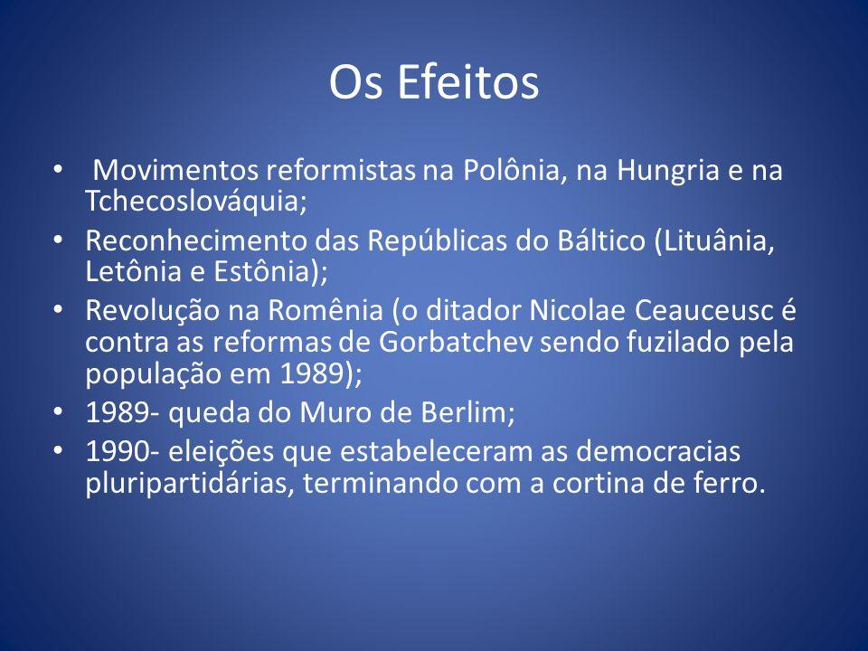 Os Efeitos Movimentos reformistas na Polônia, na Hungria e na Tchecoslováquia;