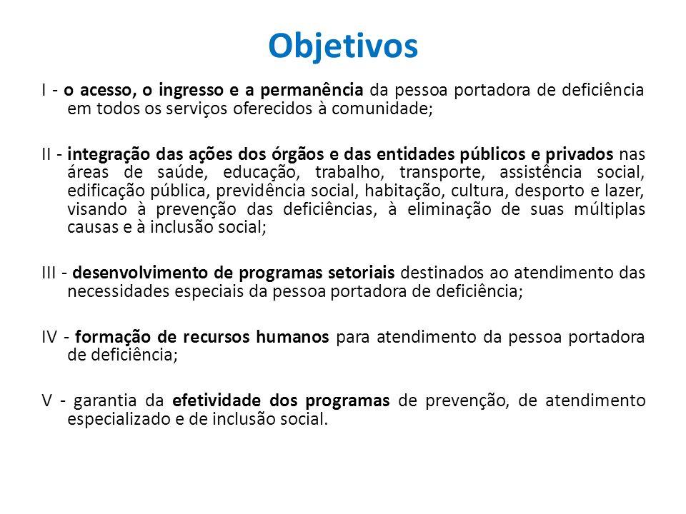 Objetivos