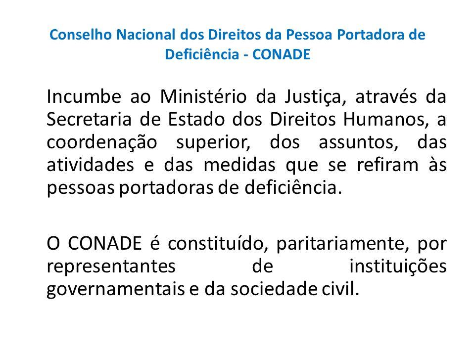 Conselho Nacional dos Direitos da Pessoa Portadora de Deficiência - CONADE