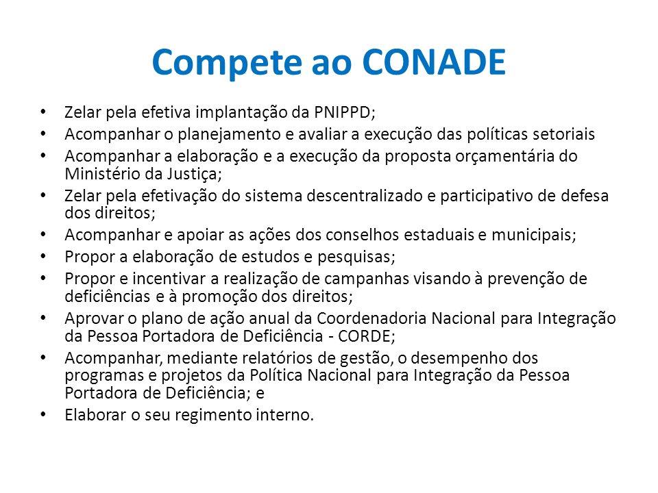 Compete ao CONADE Zelar pela efetiva implantação da PNIPPD;
