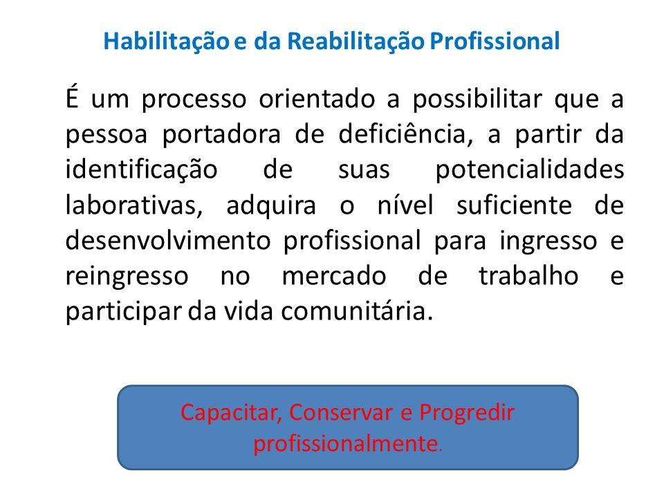 Habilitação e da Reabilitação Profissional