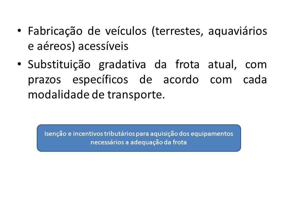 Fabricação de veículos (terrestes, aquaviários e aéreos) acessíveis