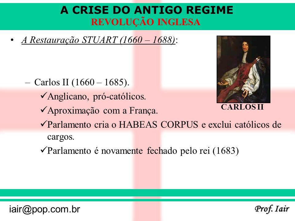A Restauração STUART (1660 – 1688):