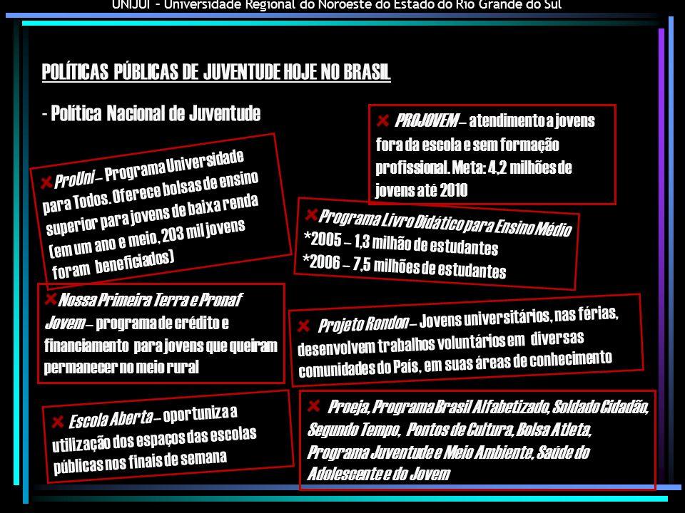 POLÍTICAS PÚBLICAS DE JUVENTUDE HOJE NO BRASIL