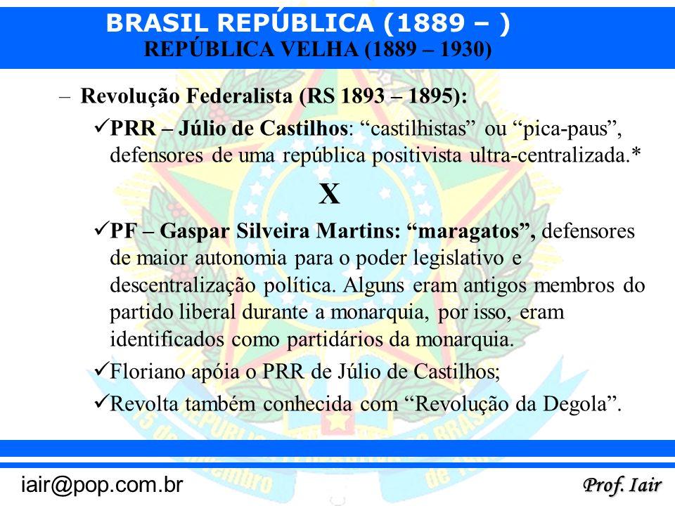 Revolução Federalista (RS 1893 – 1895):